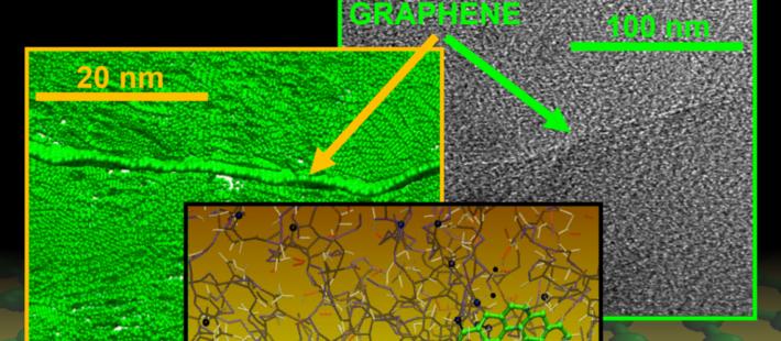 Graphene-reinforced carbon fibre