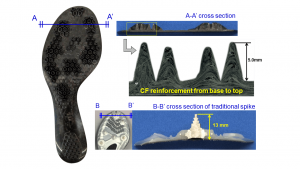 Asics new advanced carbon technology