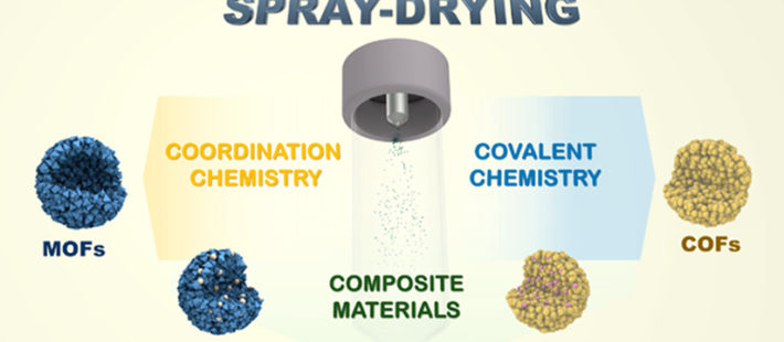 ICN2 spray-drying